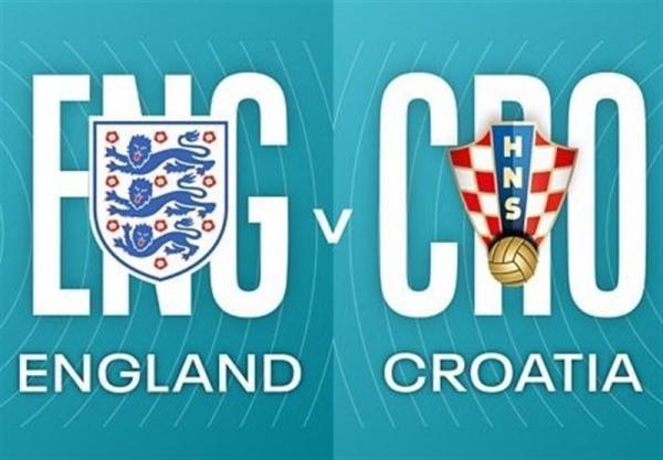 یورو 2020، اعلام ترکیب تیم های ملی انگلیس و کرواسی